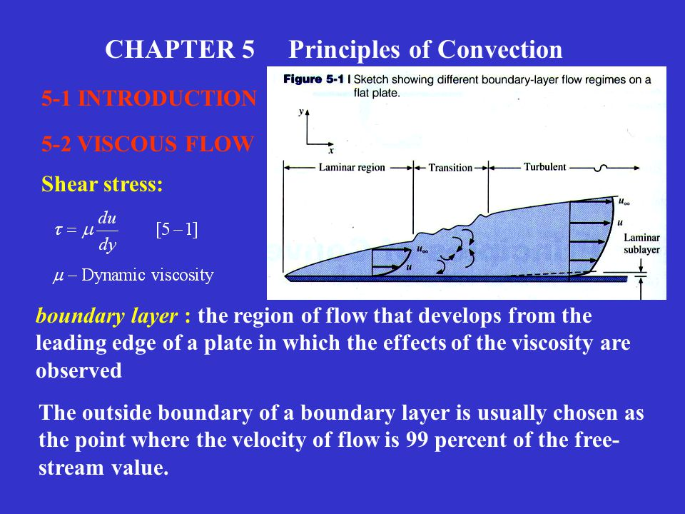 CHAPTER 5 Principles of Convection