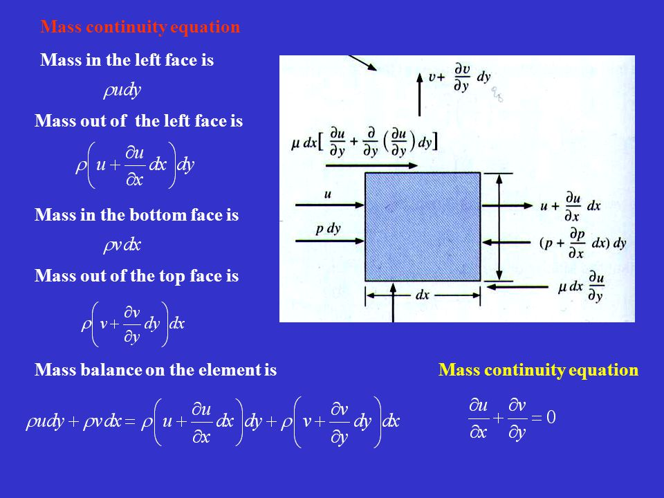 Mass continuity equation
