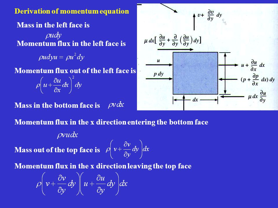 Derivation of momentum equation