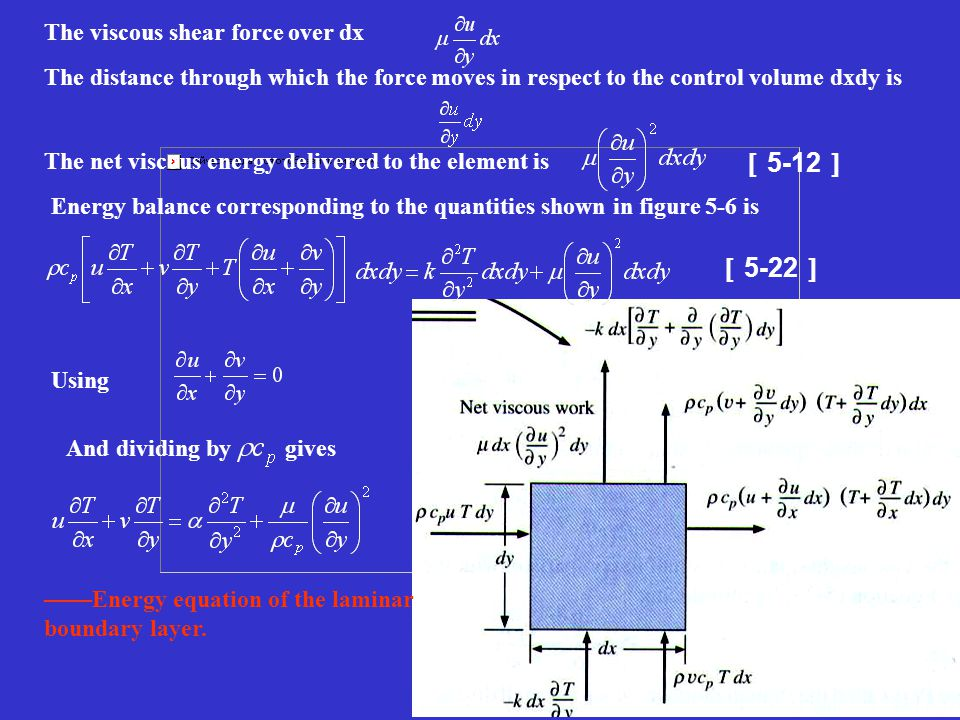 [5-12] [5-22] The viscous shear force over dx