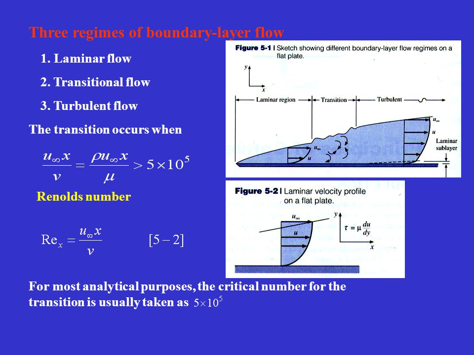 Three regimes of boundary-layer flow