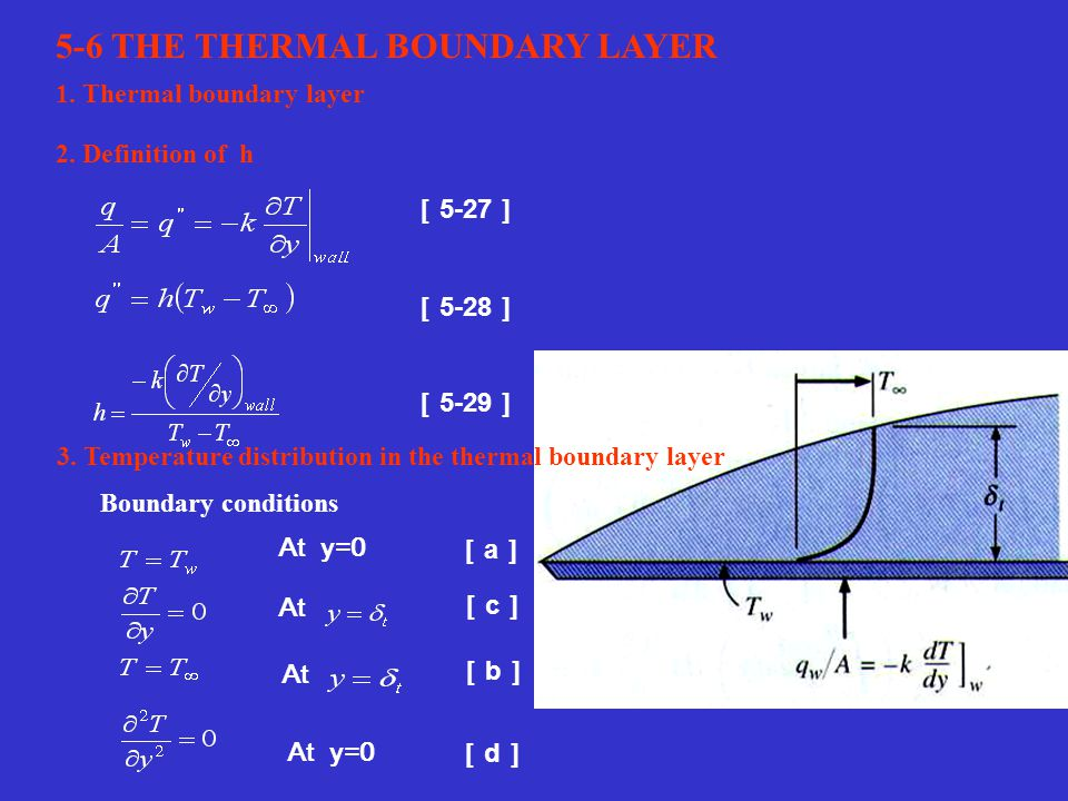5-6 THE THERMAL BOUNDARY LAYER
