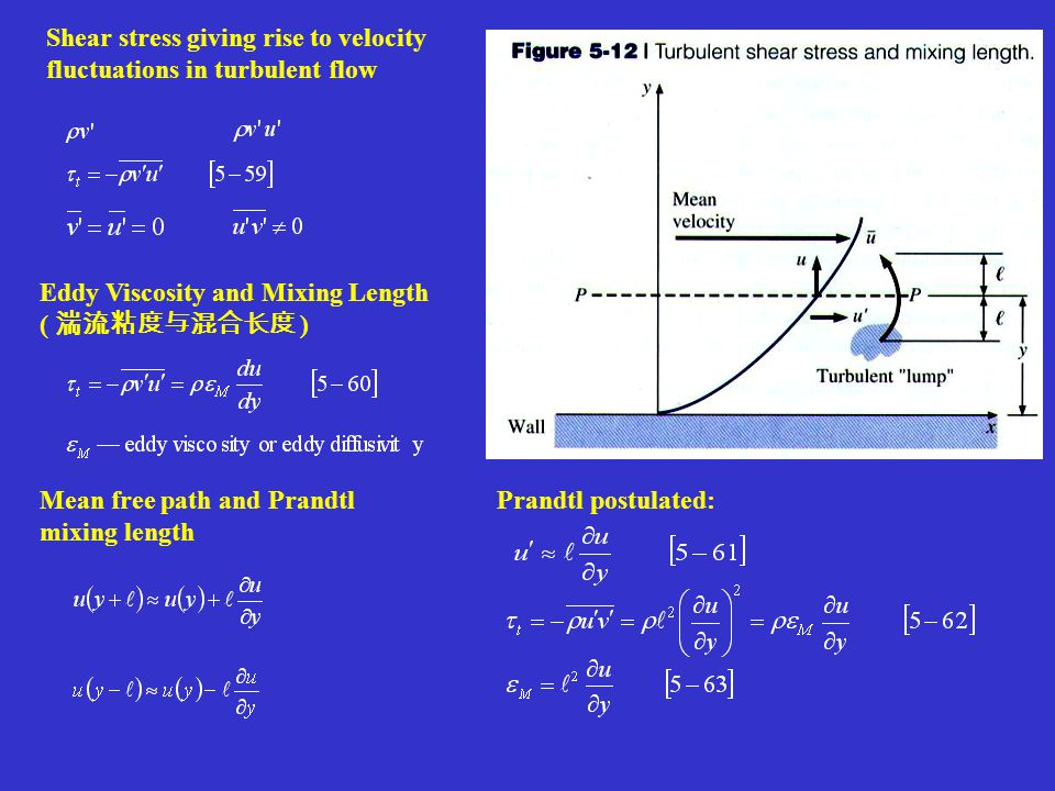 Shear stress giving rise to velocity fluctuations in turbulent flow