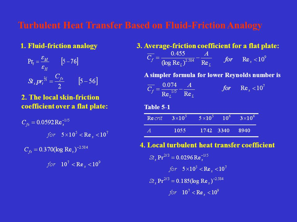 Turbulent Heat Transfer Based on Fluid-Friction Analogy