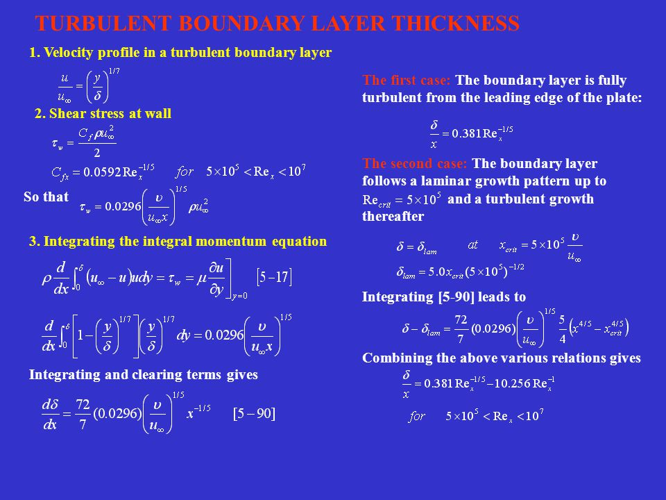 TURBULENT BOUNDARY LAYER THICKNESS