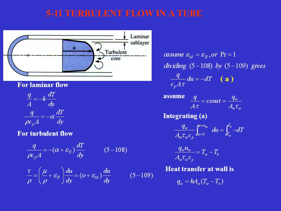 5-11 TURBULENT FLOW IN A TUBE