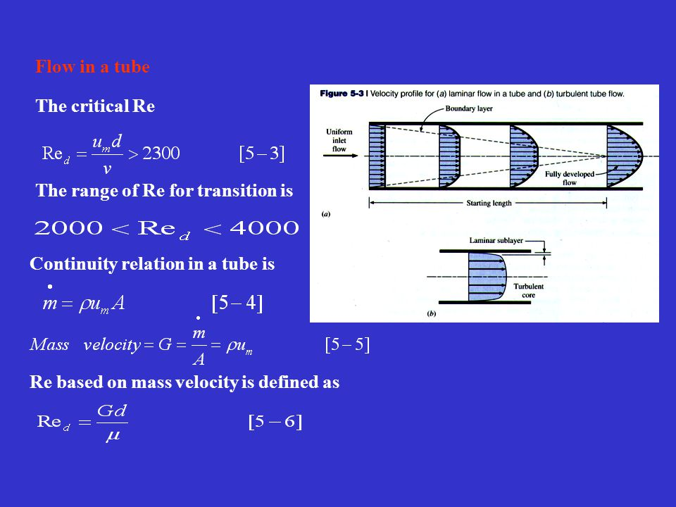 Flow in a tube The critical Re. The range of Re for transition is. Continuity relation in a tube is.