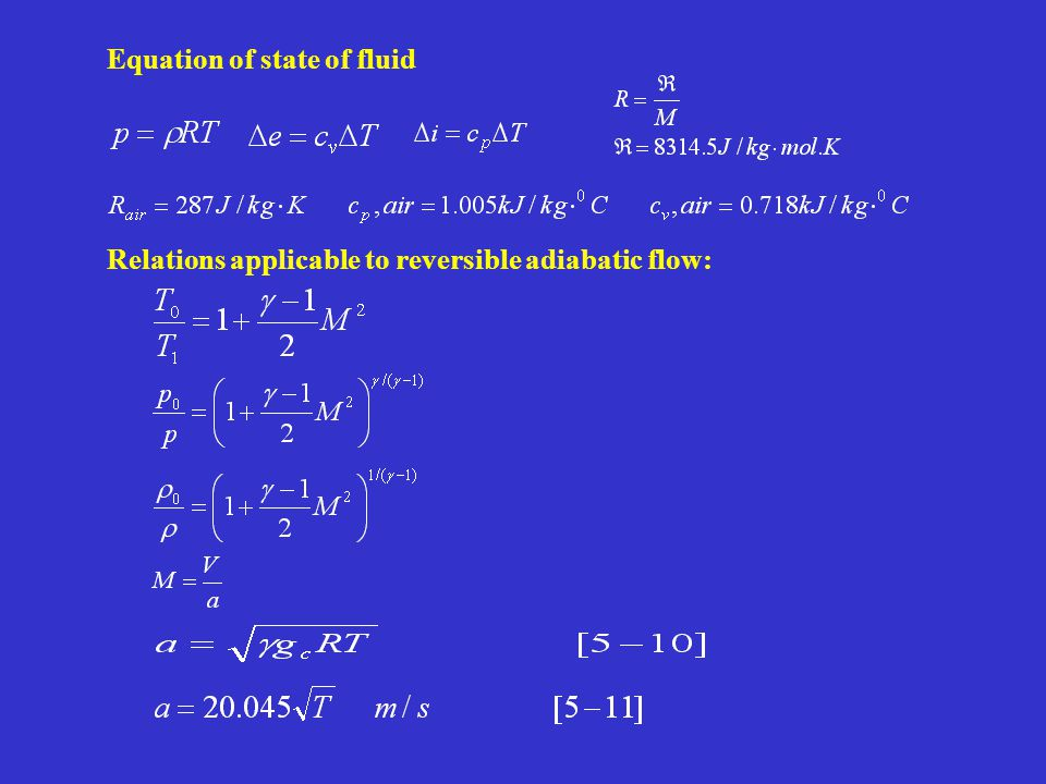 Equation of state of fluid