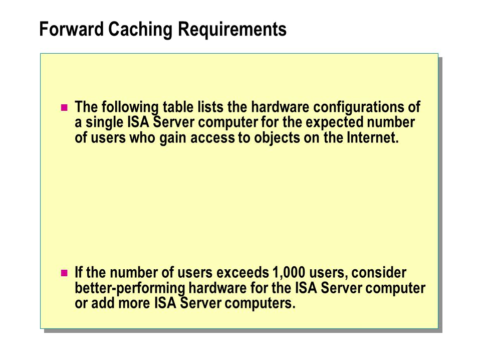Forward Caching Requirements