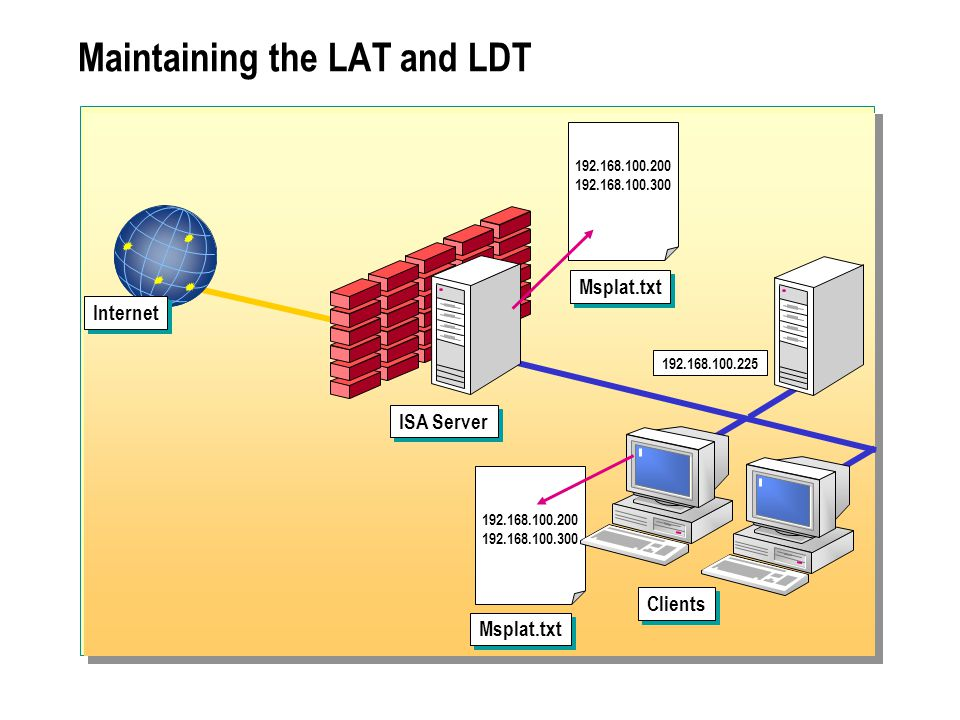 Maintaining the LAT and LDT