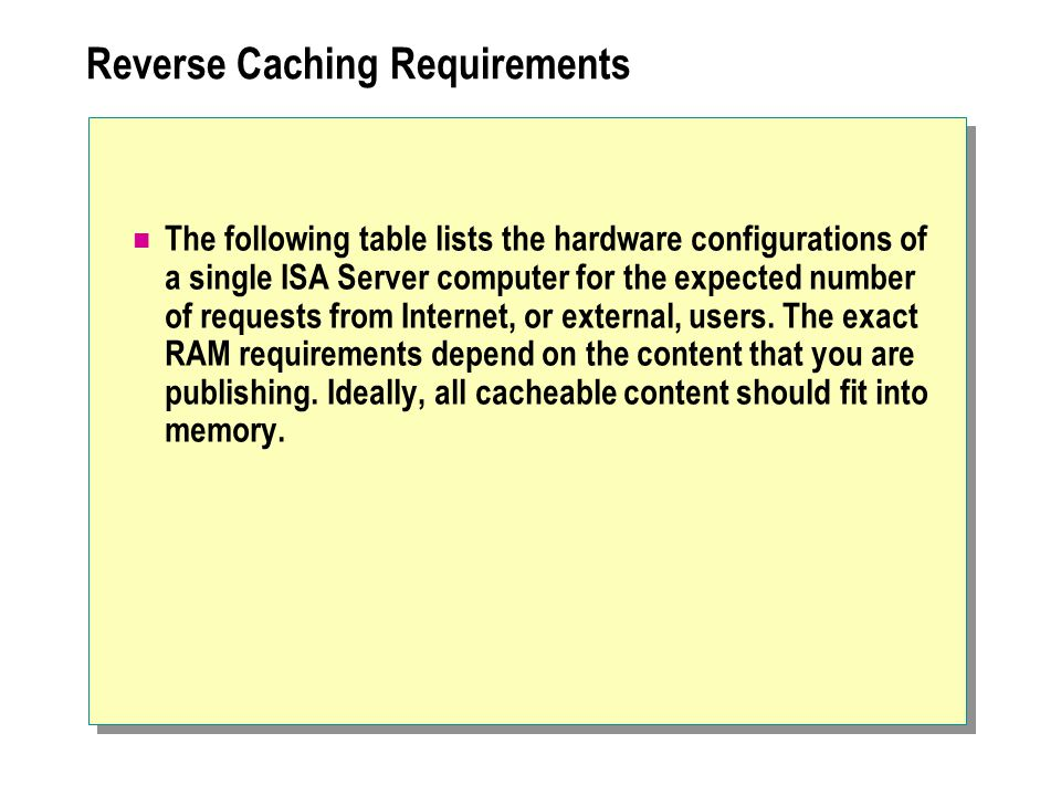 Reverse Caching Requirements