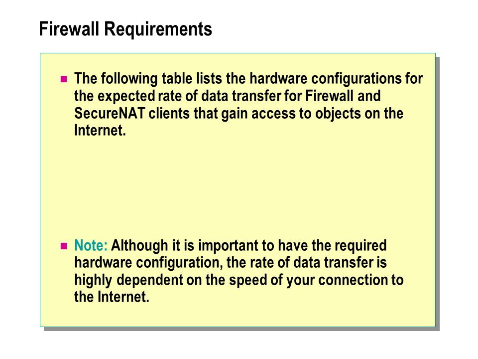 Firewall Requirements