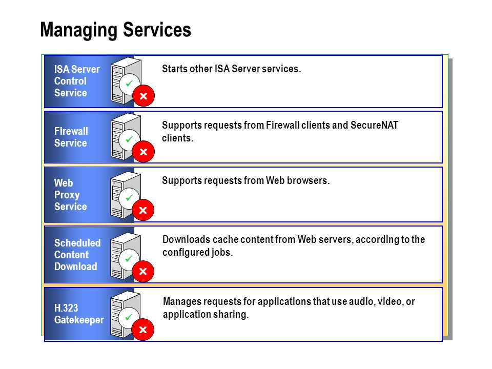 Managing Services ISA Server Control Service