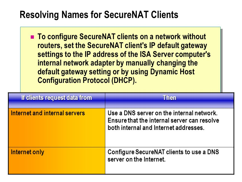 Resolving Names for SecureNAT Clients