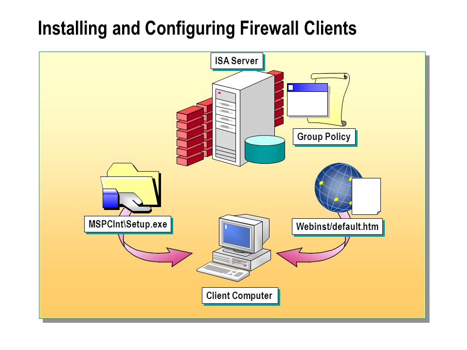 Installing and Configuring Firewall Clients