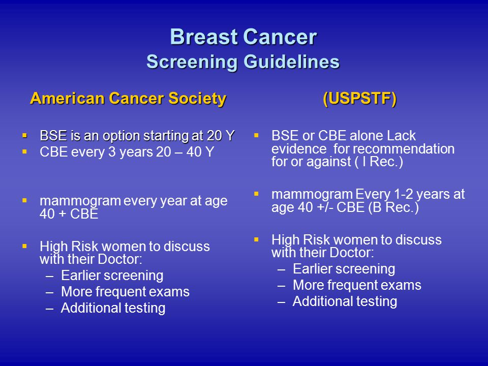 Breast Cancer Screening Guidelines