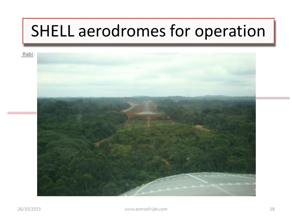 SHELL aerodromes for operation