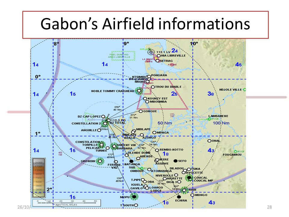 Gabon's Airfield informations