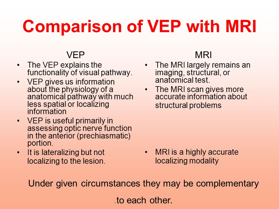 Comparison of VEP with MRI