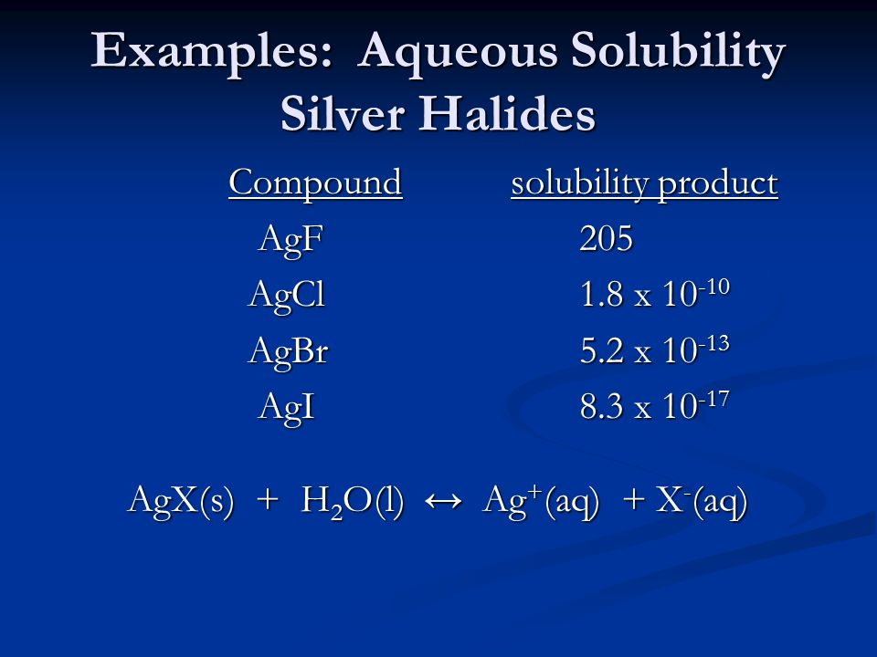 Examples: Aqueous Solubility Silver Halides