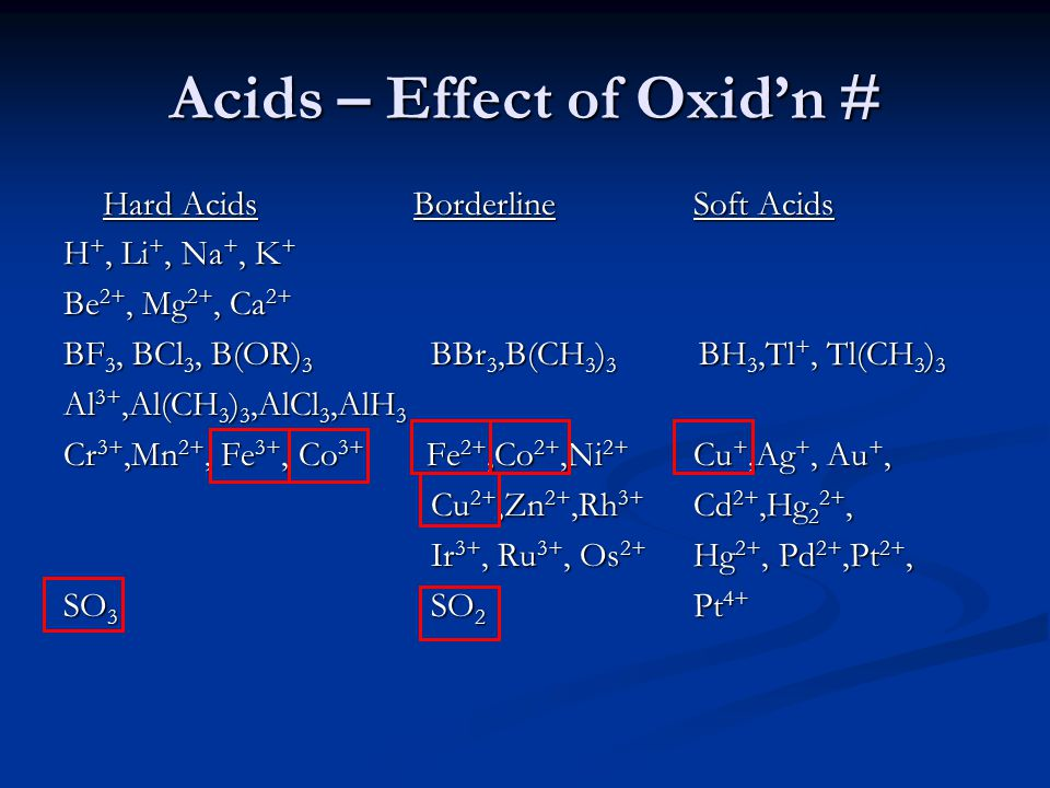 Acids – Effect of Oxid'n #