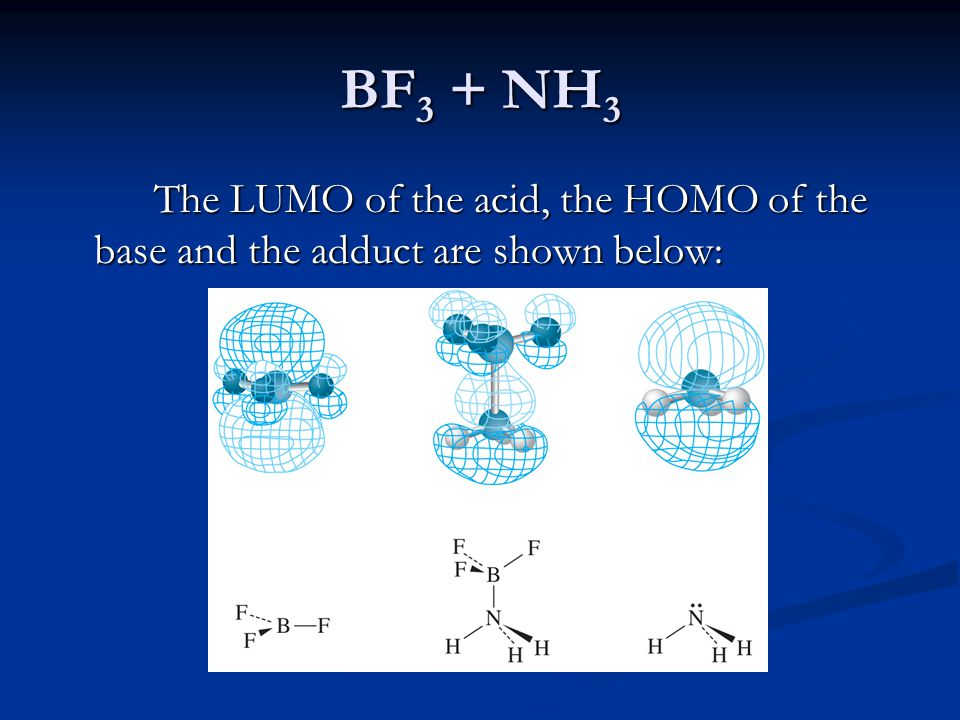 BF3 + NH3 The LUMO of the acid, the HOMO of the base and the adduct are shown below: