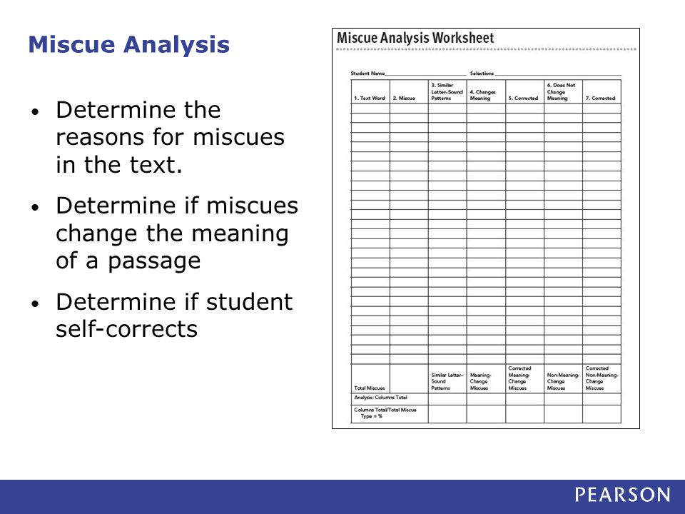 passage analysis English 2850 prof o'toole analysis: the work of breaking down, interpreting, and commenting on the data, of saying what can be inferred from the data such that it supports an idea or.