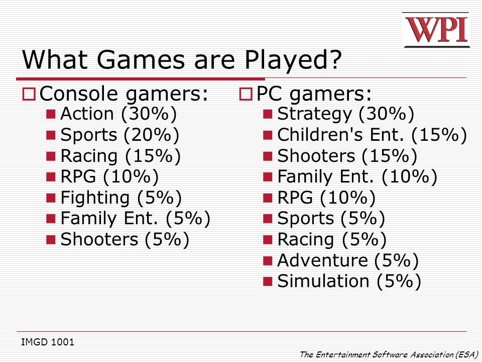 What Games are Played Console gamers: PC gamers: Action (30%)