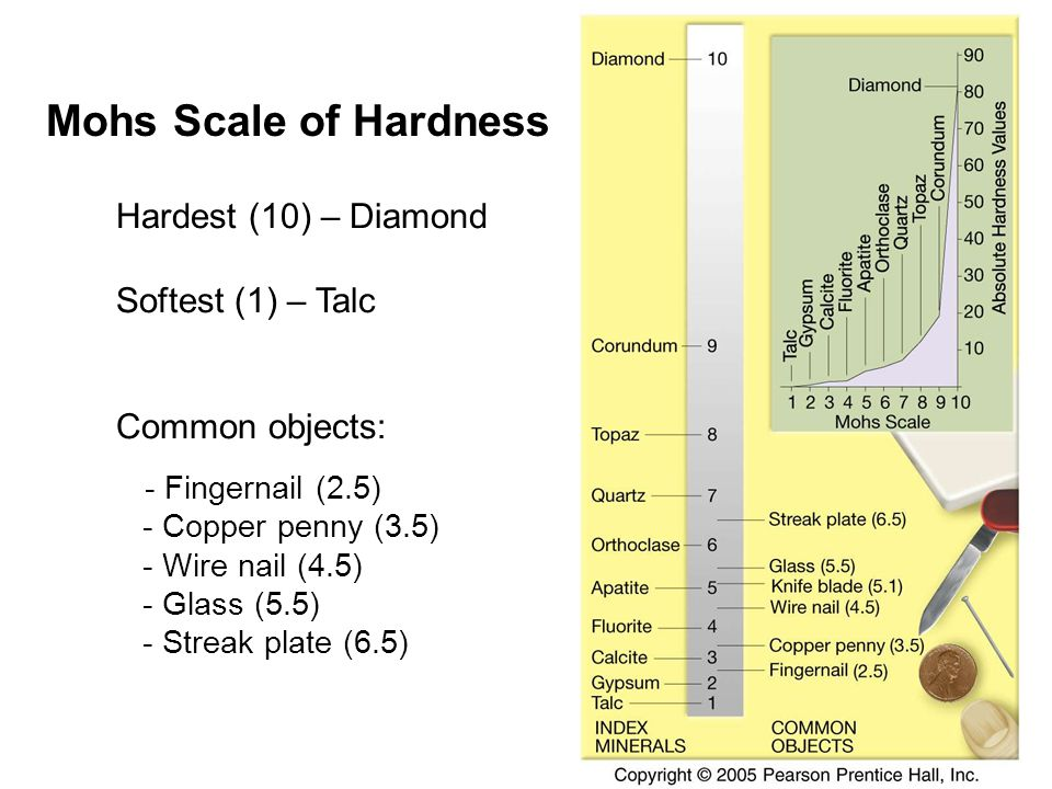 Mohs Scale of Hardness Hardest (10) – Diamond Softest (1) – Talc
