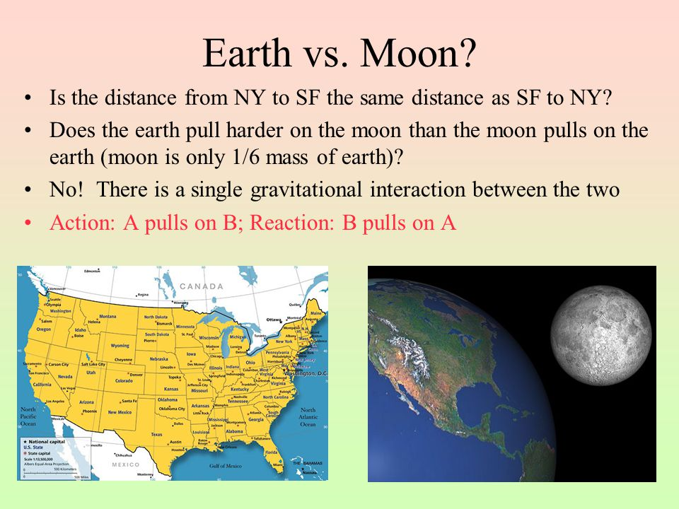 Earth vs. Moon Is the distance from NY to SF the same distance as SF to NY