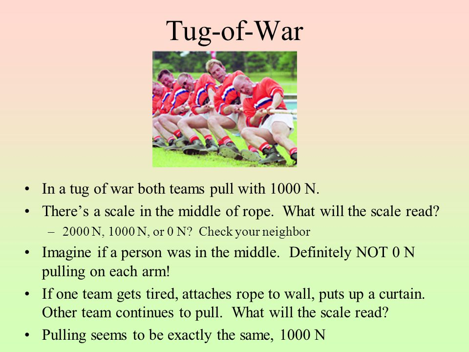 Tug-of-War In a tug of war both teams pull with 1000 N.
