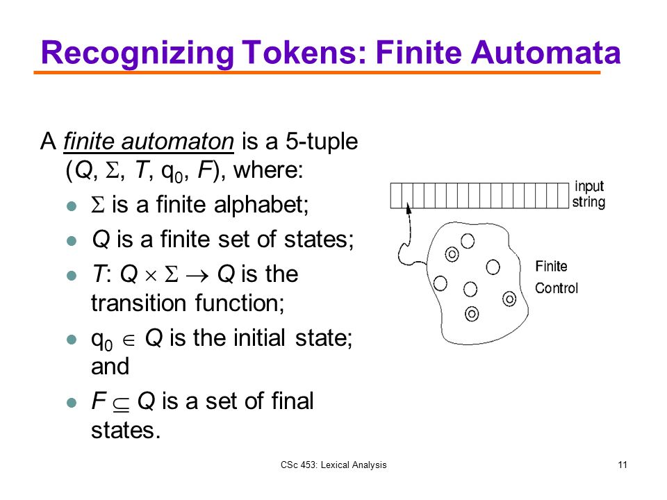 Recognizing Tokens: Finite Automata