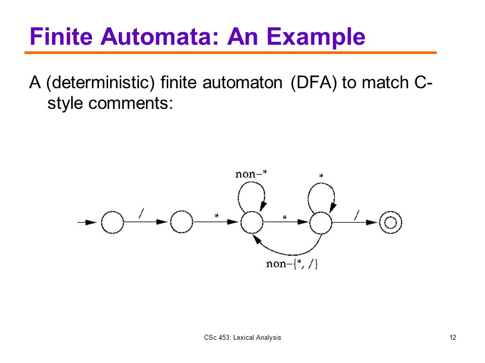 Finite Automata: An Example