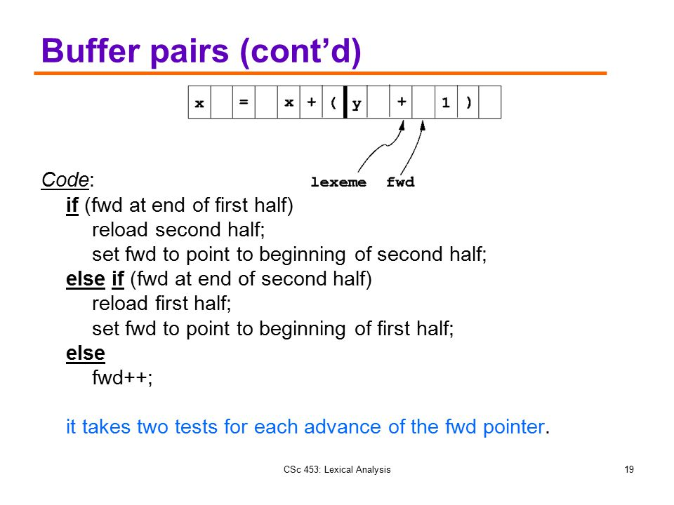 Buffer pairs (cont'd) Code: if (fwd at end of first half)