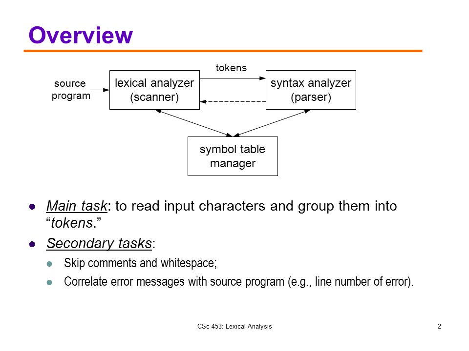 Overview tokens. lexical analyzer. (scanner) syntax analyzer. (parser) source. program. symbol table.