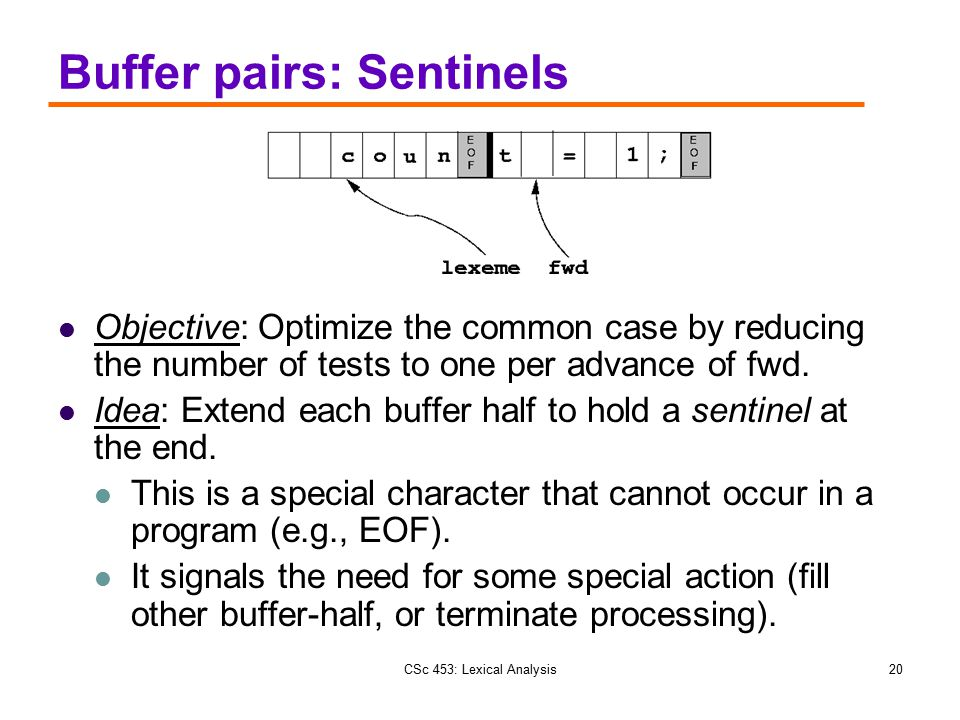 Buffer pairs: Sentinels