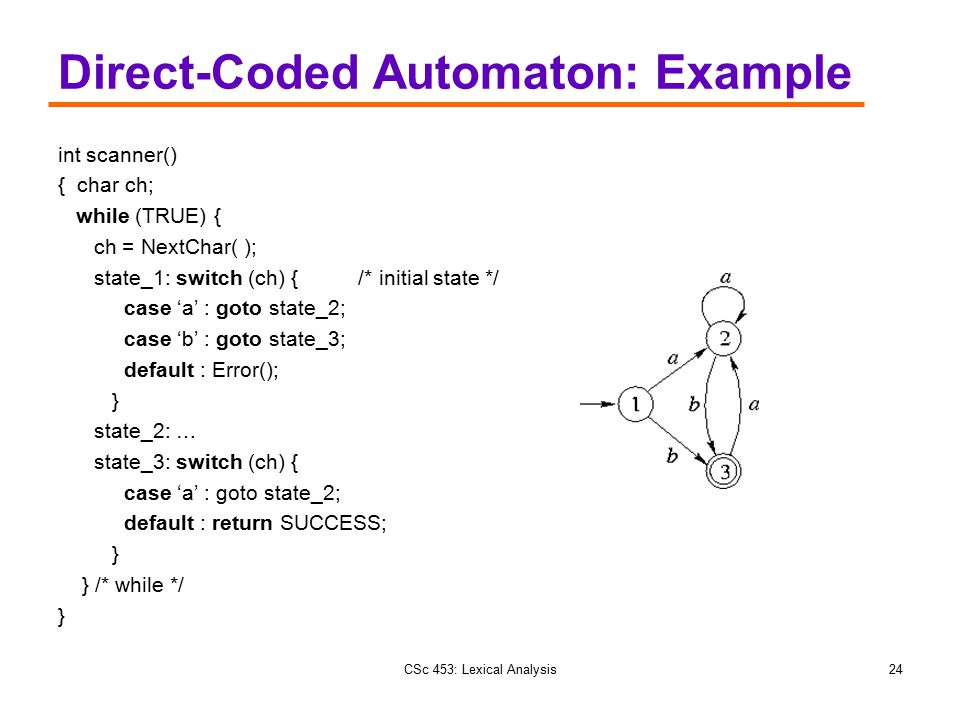 Direct-Coded Automaton: Example