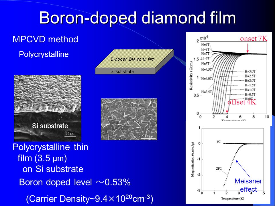Boron-doped diamond film