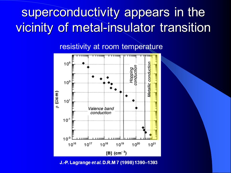 superconductivity appears in the vicinity of metal-insulator transition