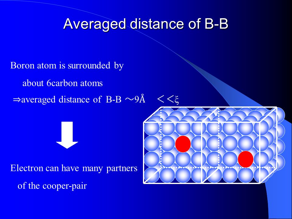 Averaged distance of B-B
