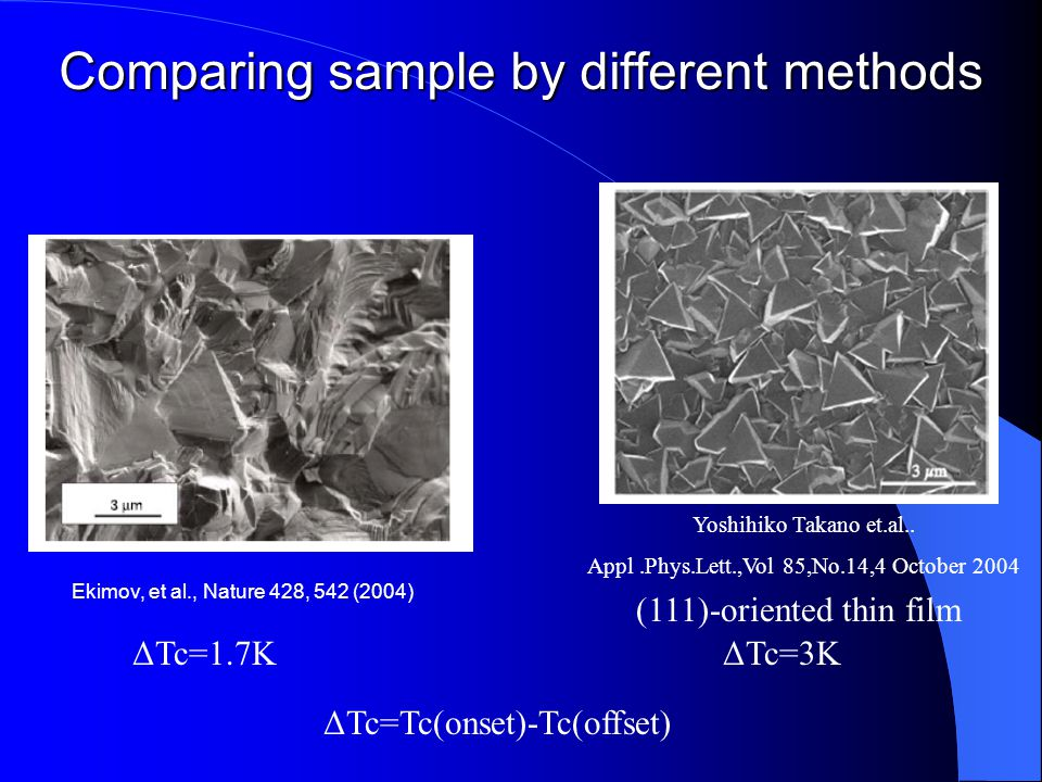 Comparing sample by different methods