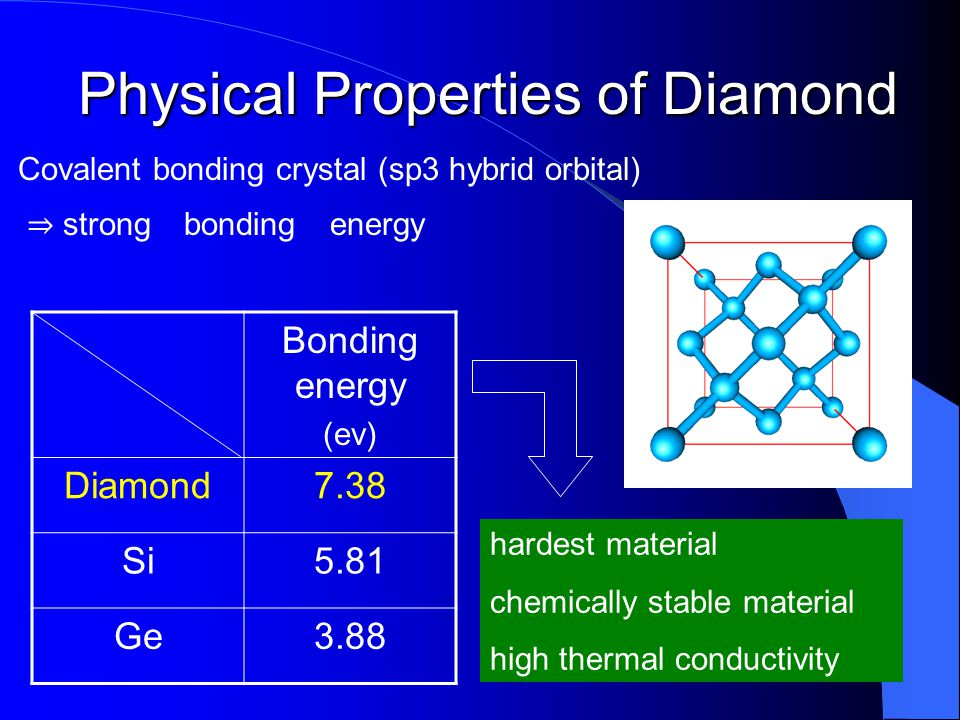 Physical Properties of Diamond