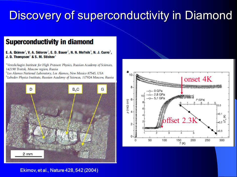 Discovery of superconductivity in Diamond