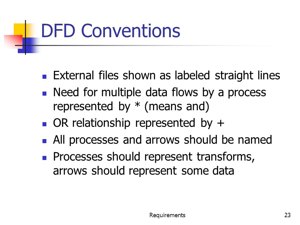 DFD Conventions External files shown as labeled straight lines