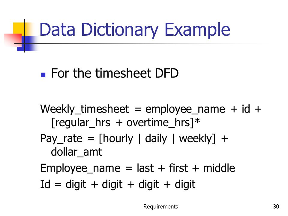 Data Dictionary Example