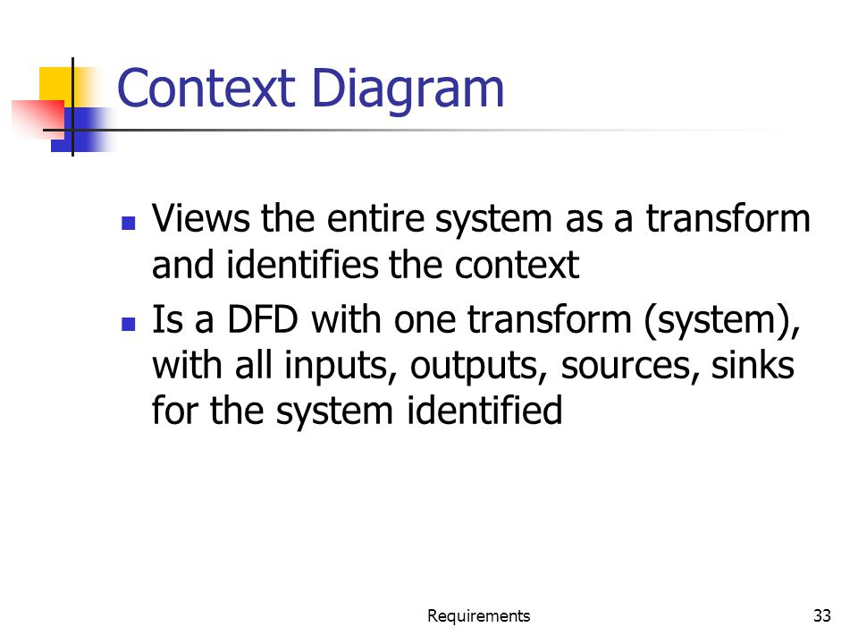Context Diagram Views the entire system as a transform and identifies the context.