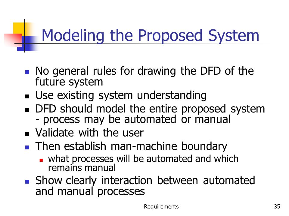 Modeling the Proposed System