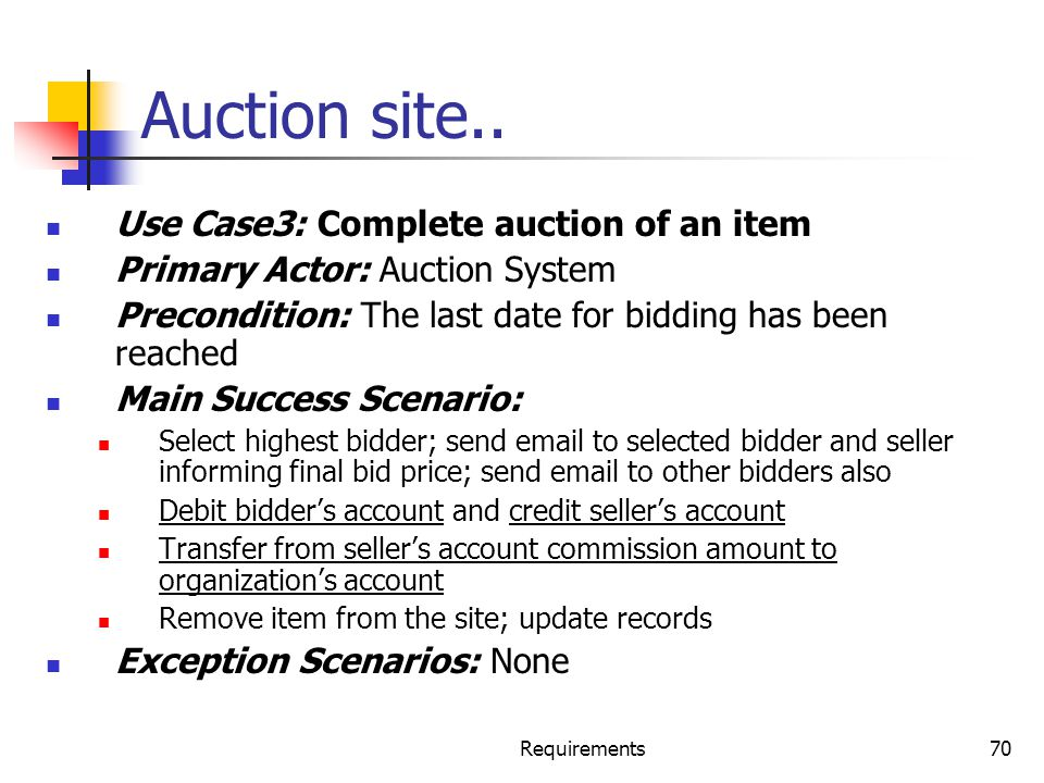 Auction site.. Use Case3: Complete auction of an item