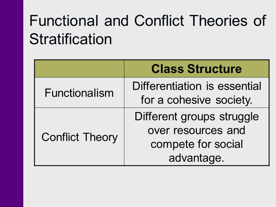social structure theories 84 explaining crime  social structure theories all stress that crime results from the breakdown of society's norms and social organization and in this sense .