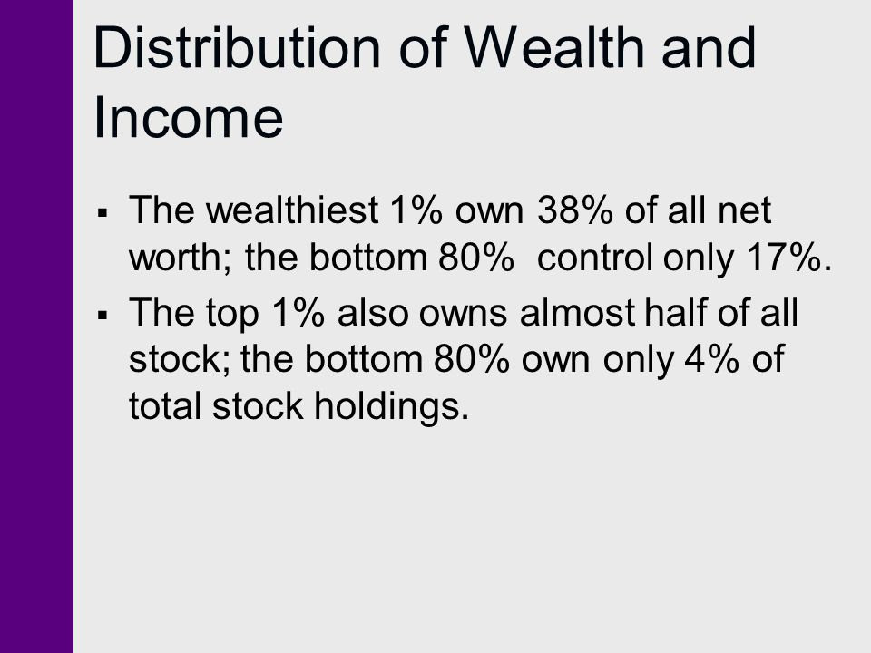 Distribution of Wealth and Income